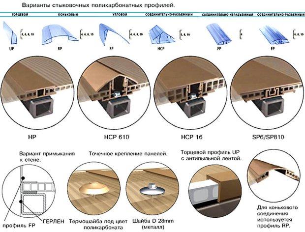 profili-policarbonats.jpg
